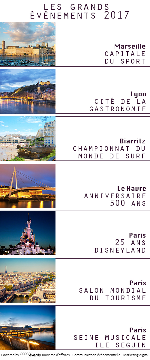 les grands événements 2017 France
